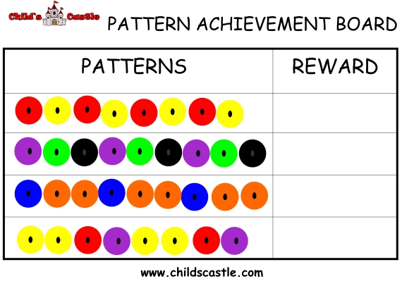 Pattern Achievement Board