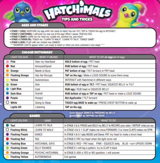 hatchimals-tips-and-trick